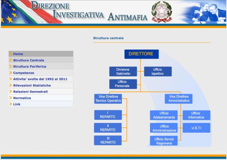 La direzione investigativa antimafia indaga in lombardia e - Richiesta letto ortopedico asl ...