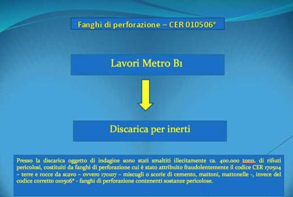 signore_inerti1