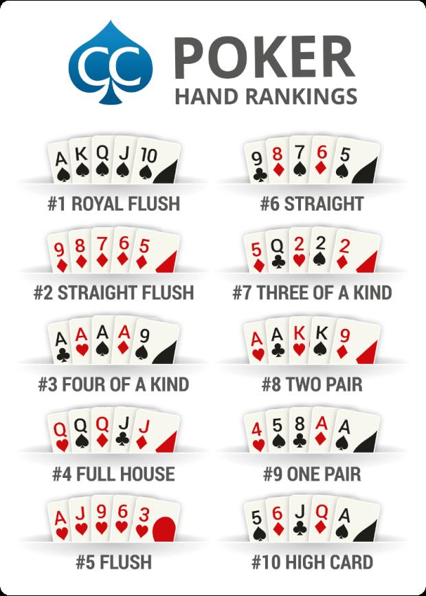 poker-hand-rankings.png